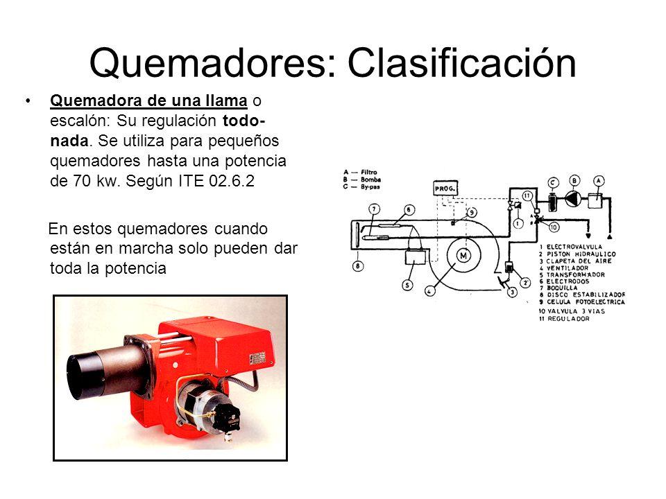 Quemadores: Clasificación Quemadora de una llama o escalón: Su regulación todo- nada. Se utiliza para pequeños quemadores hasta una potencia de 70 kw.