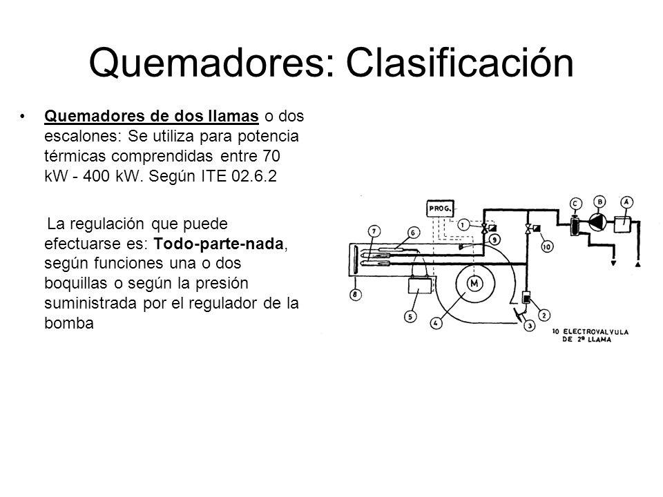 Quemadores: Clasificación Quemadores de dos llamas o dos escalones: Se utiliza para potencia térmicas comprendidas entre 70 kW - 400 kW. Según ITE 02.
