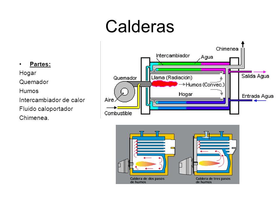 Calderas: Clasificación Calderas de condensación: Son calderas diseñadas para evacuar los humos a temperaturas próximas a la temperatura ambiente, sin que pueda resultar dañada por las condensaciones.