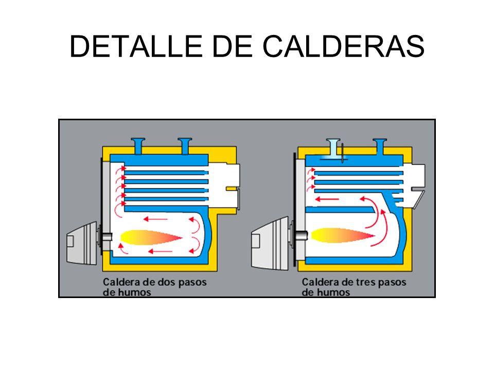 Calderas: Clasificación Calderas acuotubulares o de tubos de agua: En este tipo de calderas es el agua o fluido térmico que se pretende calentar, es la que circula por el interior de los tubos que conforman la cámara de combustión y que están inmersos entre los gases o llamas producidas por la combustión.