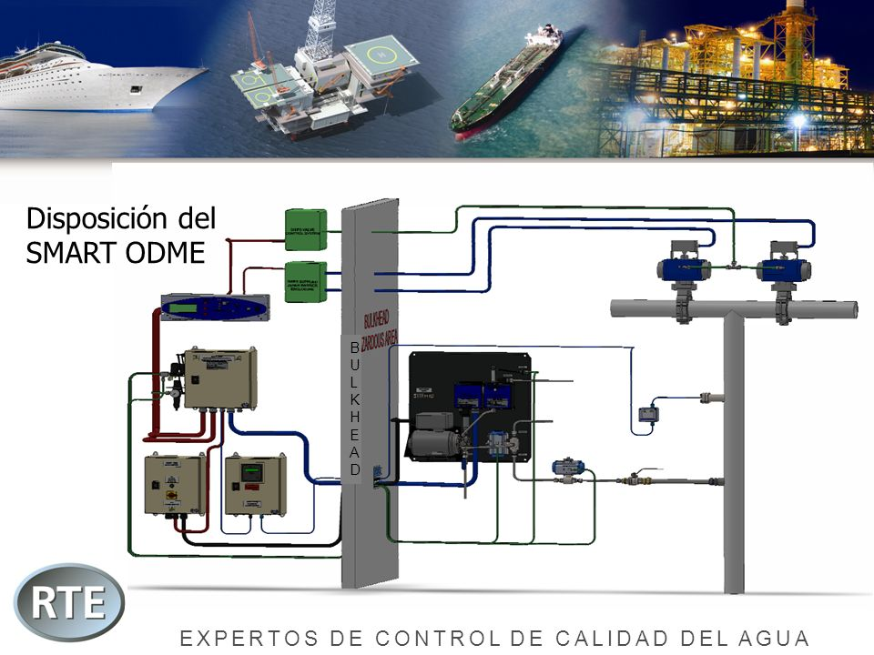 EXPERTOS DE CONTROL DE CALIDAD DEL AGUA Disposición del SMART ODME BULKHEADBULKHEAD