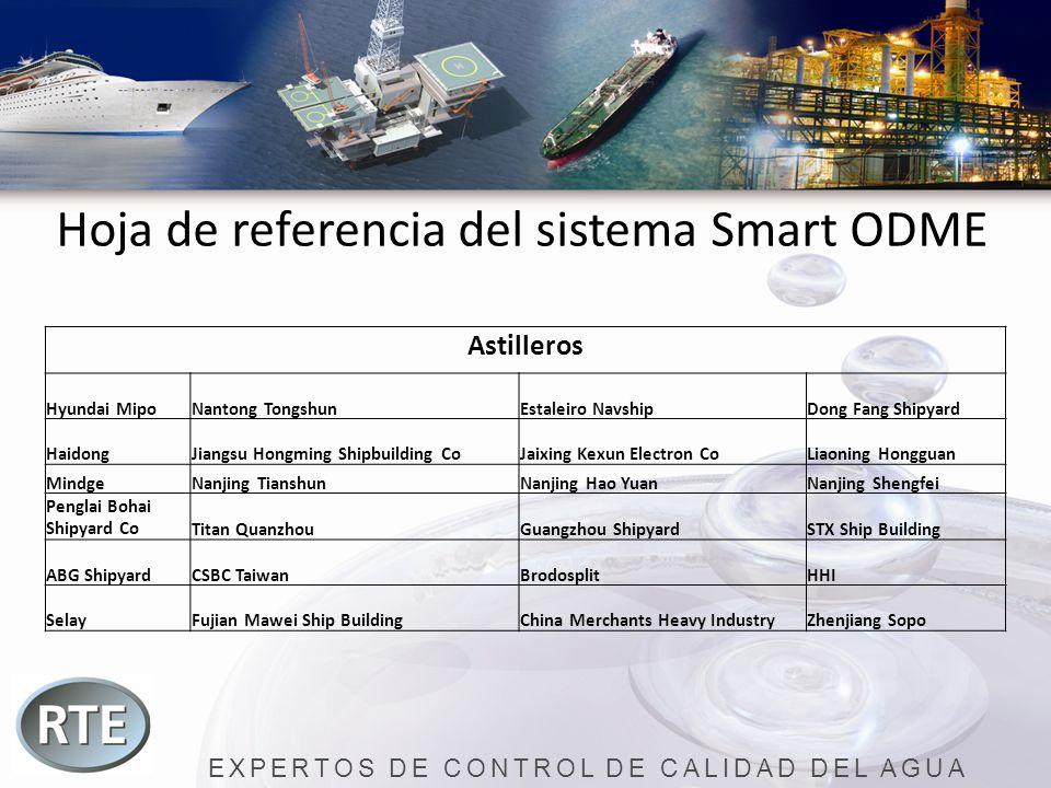 EXPERTOS DE CONTROL DE CALIDAD DEL AGUA Hoja de referencia del sistema Smart ODME Astilleros Hyundai MipoNantong TongshunEstaleiro NavshipDong Fang Sh