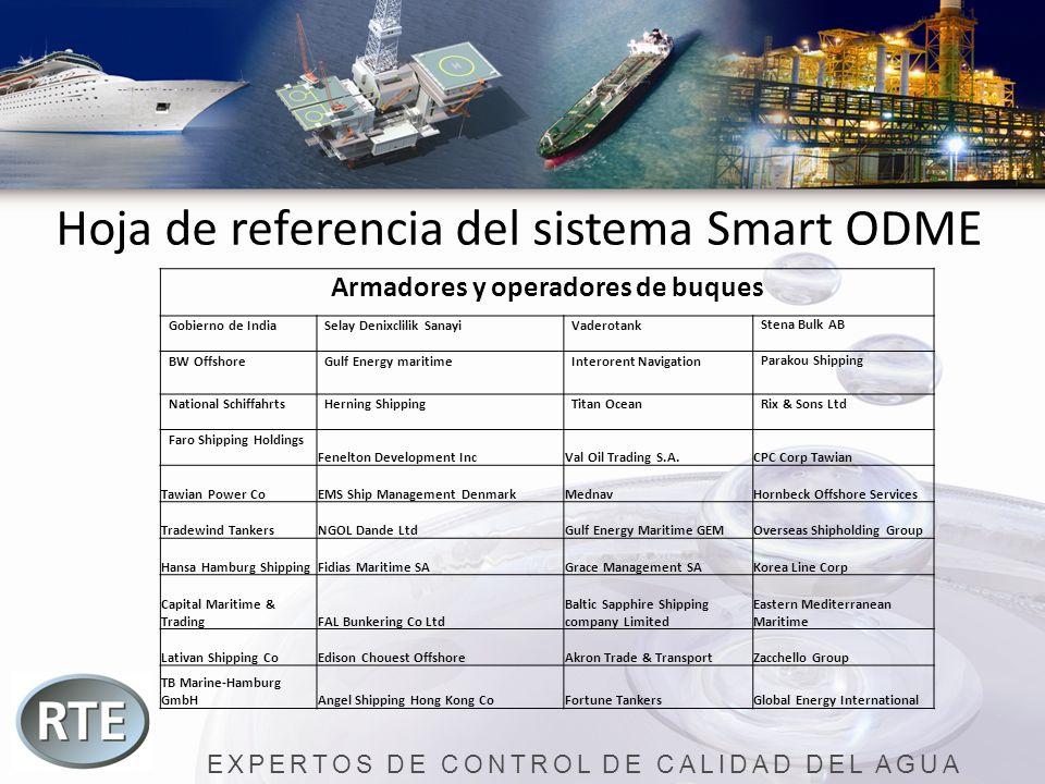 EXPERTOS DE CONTROL DE CALIDAD DEL AGUA Hoja de referencia del sistema Smart ODME Armadores y operadores de buques Gobierno de IndiaSelay Denixclilik