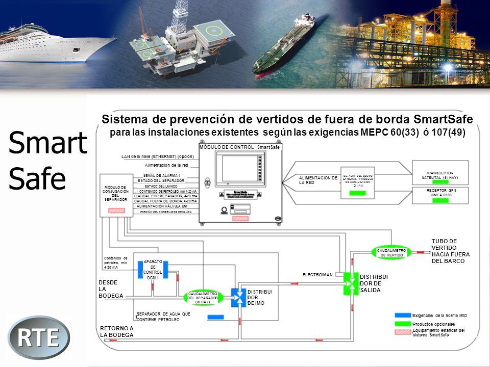 Smart Safe Sistema de prevención de vertidos de fuera de borda SmartSafe para las instalaciones existentes según las exigencias MEPC 60(33) ó 107(49)