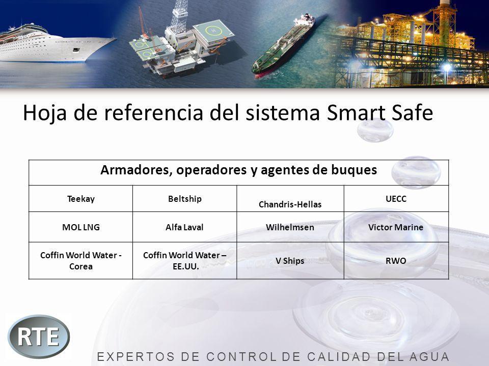 EXPERTOS DE CONTROL DE CALIDAD DEL AGUA Hoja de referencia del sistema Smart Safe Armadores, operadores y agentes de buques TeekayBeltship Chandris-He