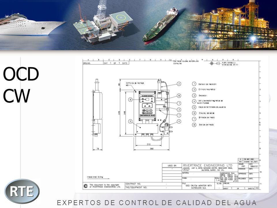 EXPERTOS DE CONTROL DE CALIDAD DEL AGUA OCD CW Orificios de montaje Sensor de medición Cilindro neumático Salida de medio Entrada de medio Display de