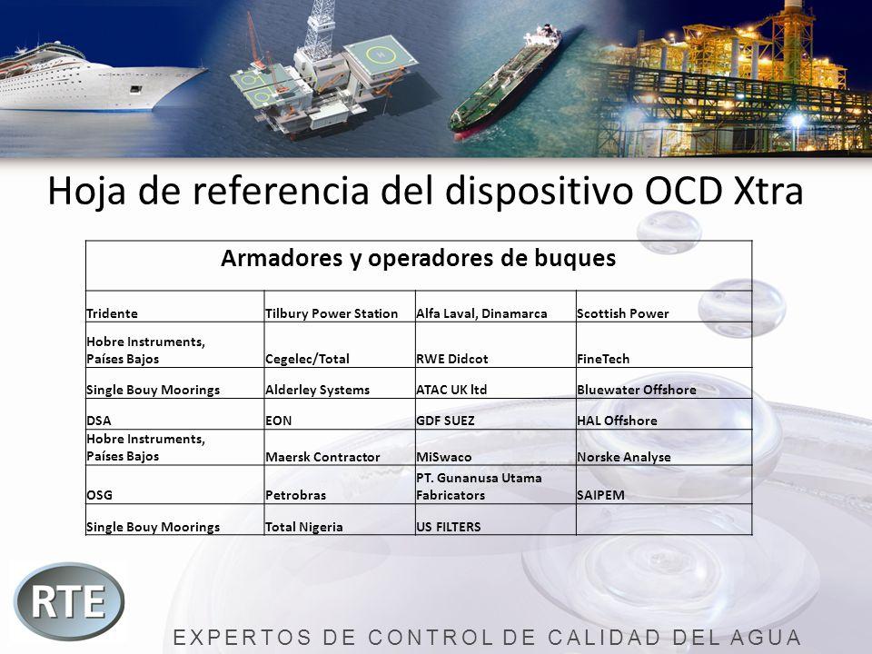 EXPERTOS DE CONTROL DE CALIDAD DEL AGUA Hoja de referencia del dispositivo OCD Xtra Armadores y operadores de buques TridenteTilbury Power StationAlfa