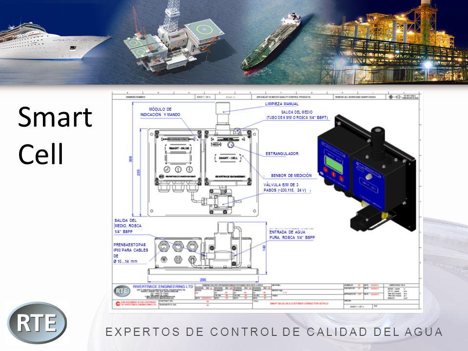 EXPERTOS DE CONTROL DE CALIDAD DEL AGUA Smart Cell MÓDULO DE INDICACIÓN Y MANDO LIMPIEZA MANUAL ESTRANGULADOR SALIDA DEL MEDIO (TUBO DE 6 MM O ROSCA 1