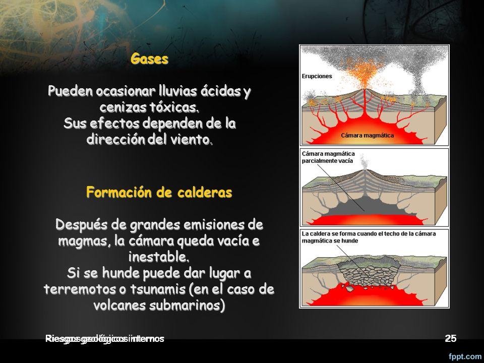 Riesgos geológicos internos25 Gases Pueden ocasionar lluvias ácidas y cenizas tóxicas.