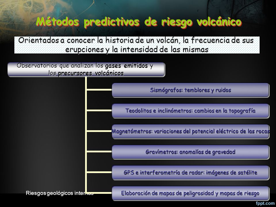 35 Métodos predictivos de riesgo volcánico Orientados a conocer la historia de un volcán, la frecuencia de sus erupciones y la intensidad de las mismas Observatorios que analizan los gases emitidos y los precursores volcánicos Sismógrafos: temblores y ruidos Teodolitos e inclinómetros: cambios en la topografía Magnetómetros: variaciones del potencial eléctrico de las rocas Gravímetros: anomalías de gravedad GPS e interferometría de radar: imágenes de satélite Elaboración de mapas de peligrosidad y mapas de riesgo