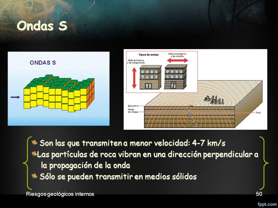 Riesgos geológicos internos50 Ondas S Son las que transmiten a menor velocidad: 4-7 km/s Son las que transmiten a menor velocidad: 4-7 km/s Las partículas de roca vibran en una dirección perpendicular a la propagación de la onda la propagación de la onda Sólo se pueden transmitir en medios sólidos Sólo se pueden transmitir en medios sólidos