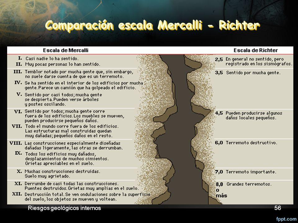 Riesgos geológicos internos56 Comparación escala Mercalli - Richter