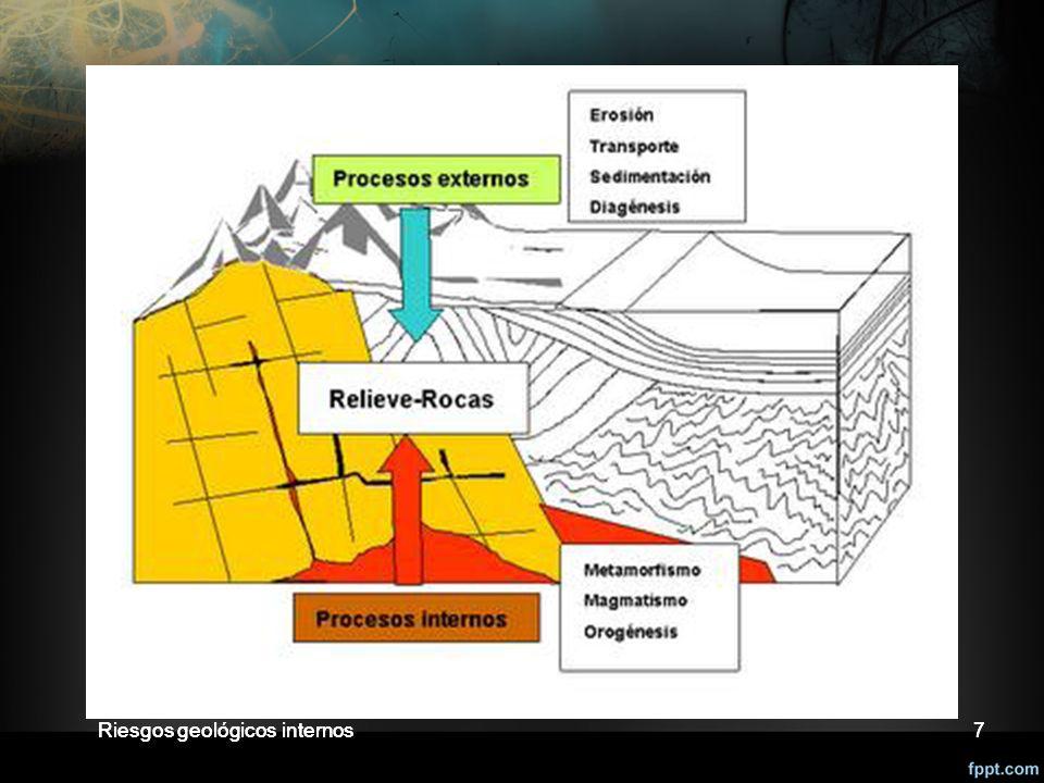 Riesgos geológicos internos7 7