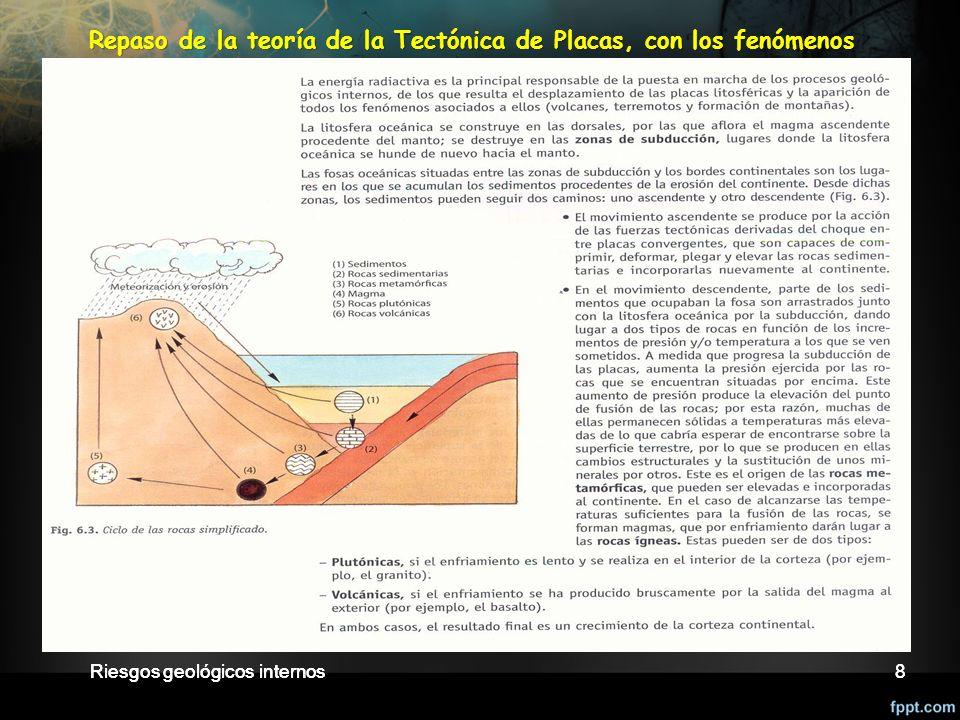 8 8 Repaso de la teoría de la Tectónica de Placas, con los fenómenos asociados.
