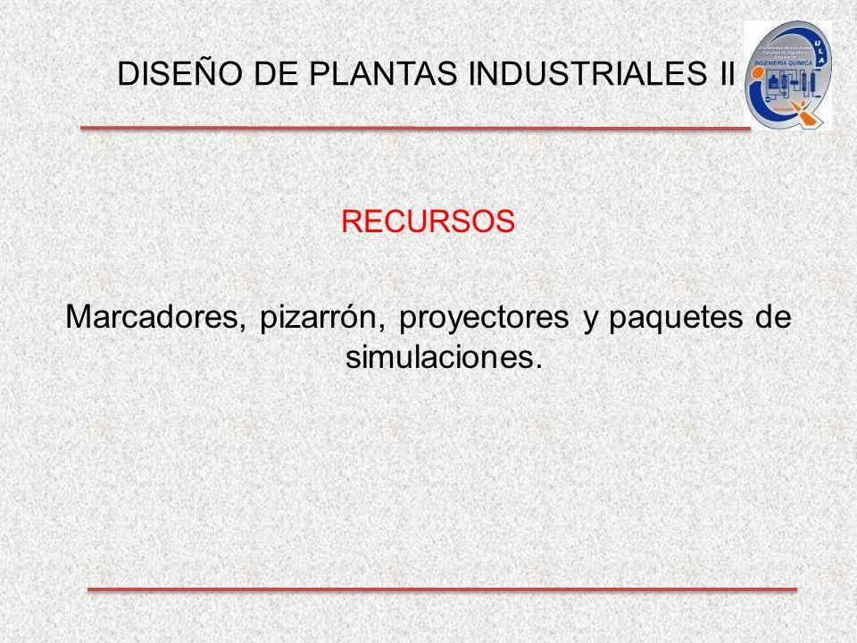 DISEÑO DE PLANTAS INDUSTRIALES II RECURSOS Marcadores, pizarrón, proyectores y paquetes de simulaciones.