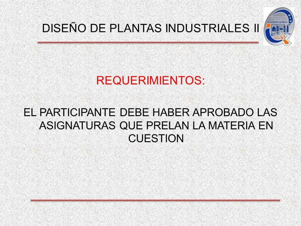 DISEÑO DE PLANTAS INDUSTRIALES II REQUERIMIENTOS: EL PARTICIPANTE DEBE HABER APROBADO LAS ASIGNATURAS QUE PRELAN LA MATERIA EN CUESTION