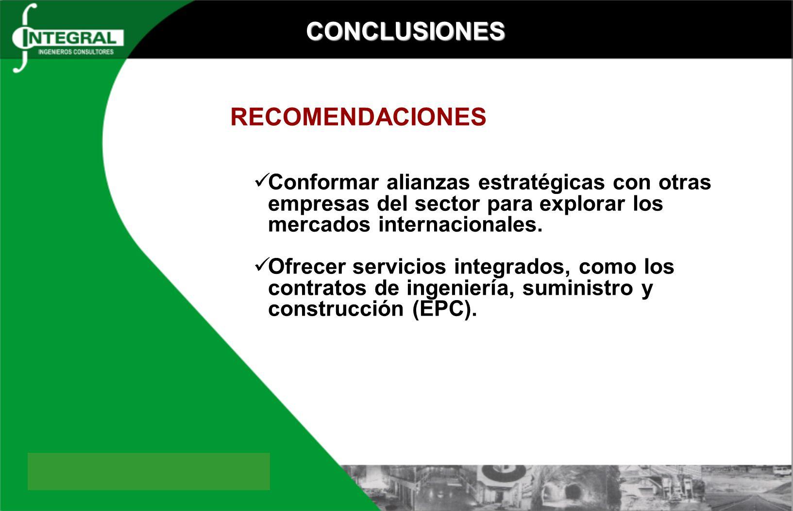 CONCLUSIONES RECOMENDACIONES Conformar alianzas estratégicas con otras empresas del sector para explorar los mercados internacionales. Ofrecer servici