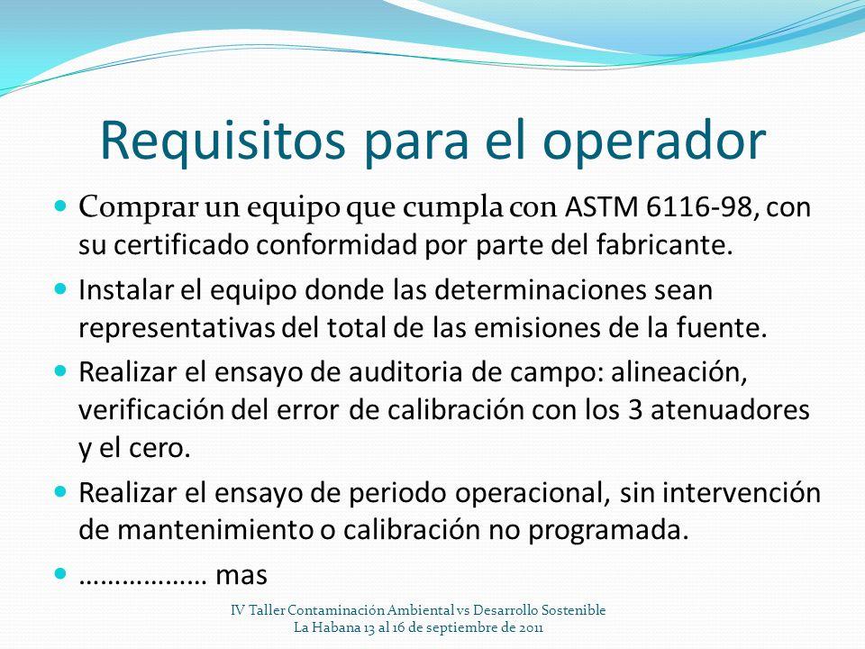 Requisitos para el operador Comprar un equipo que cumpla con ASTM 6116-98, con su certificado conformidad por parte del fabricante. Instalar el equipo