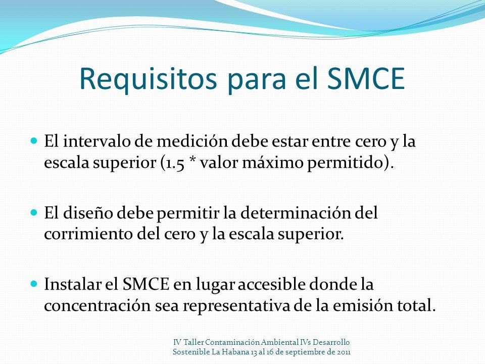 Requisitos para el SMCE El intervalo de medición debe estar entre cero y la escala superior (1.5 * valor máximo permitido). El diseño debe permitir la