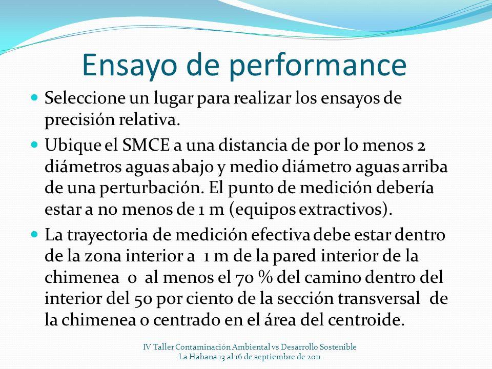 Ensayo de performance Seleccione un lugar para realizar los ensayos de precisión relativa. Ubique el SMCE a una distancia de por lo menos 2 diámetros