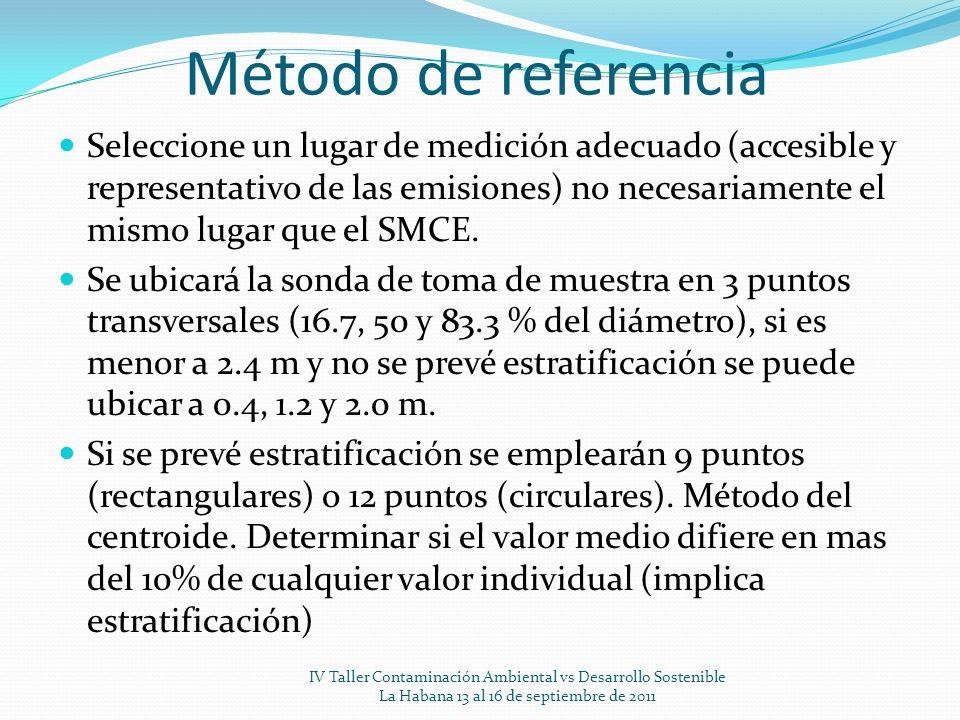 Método de referencia Seleccione un lugar de medición adecuado (accesible y representativo de las emisiones) no necesariamente el mismo lugar que el SM