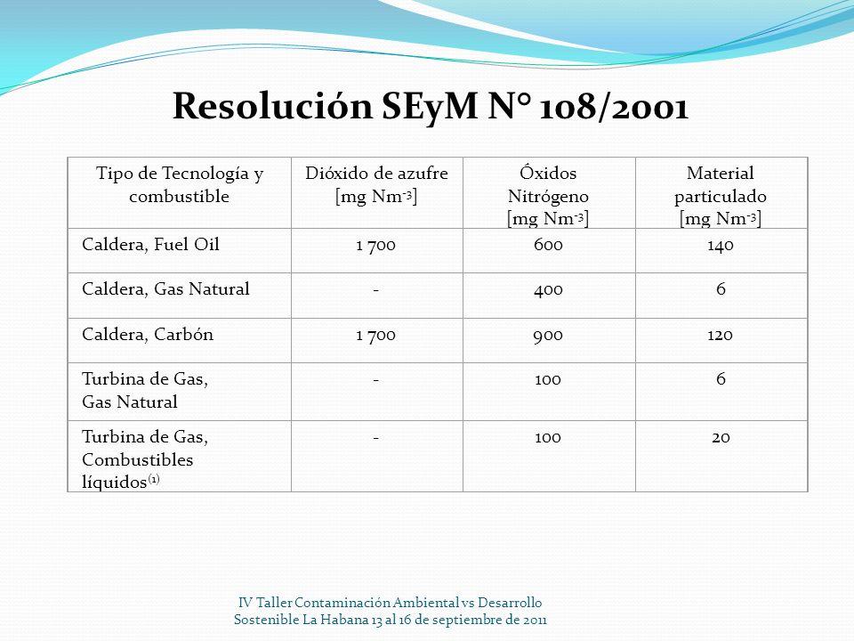 Resolución SEyM N° 108/2001 Tipo de Tecnología y combustible Dióxido de azufre [mg Nm -3 ] Óxidos Nitrógeno [mg Nm -3 ] Material particulado [mg Nm -3