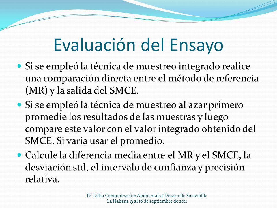 Evaluación del Ensayo Si se empleó la técnica de muestreo integrado realice una comparación directa entre el método de referencia (MR) y la salida del