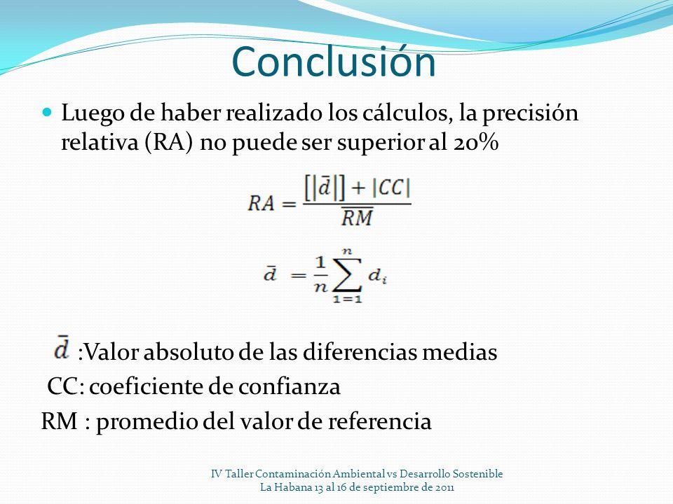 Conclusión Luego de haber realizado los cálculos, la precisión relativa (RA) no puede ser superior al 20% :Valor absoluto de las diferencias medias CC