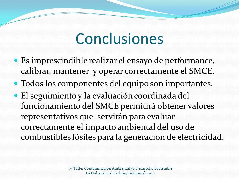 Conclusiones Es imprescindible realizar el ensayo de performance, calibrar, mantener y operar correctamente el SMCE. Todos los componentes del equipo