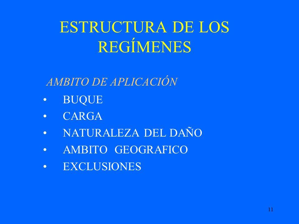 11 ESTRUCTURA DE LOS REGÍMENES AMBITO DE APLICACIÓN BUQUE CARGA NATURALEZA DEL DAÑO AMBITO GEOGRAFICO EXCLUSIONES