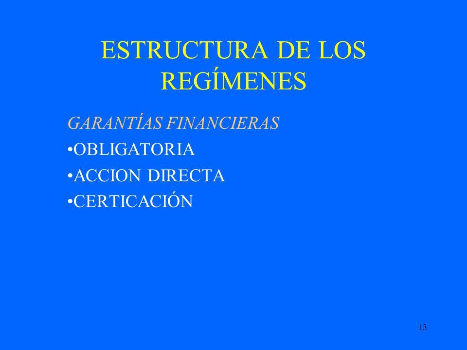 13 ESTRUCTURA DE LOS REGÍMENES GARANTÍAS FINANCIERAS OBLIGATORIA ACCION DIRECTA CERTICACIÓN