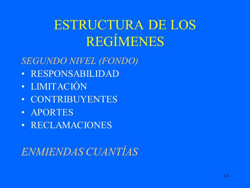 14 ESTRUCTURA DE LOS REGÍMENES SEGUNDO NIVEL (FONDO) RESPONSABILIDAD LIMITACIÓN CONTRIBUYENTES APORTES RECLAMACIONES ENMIENDAS CUANTÍAS
