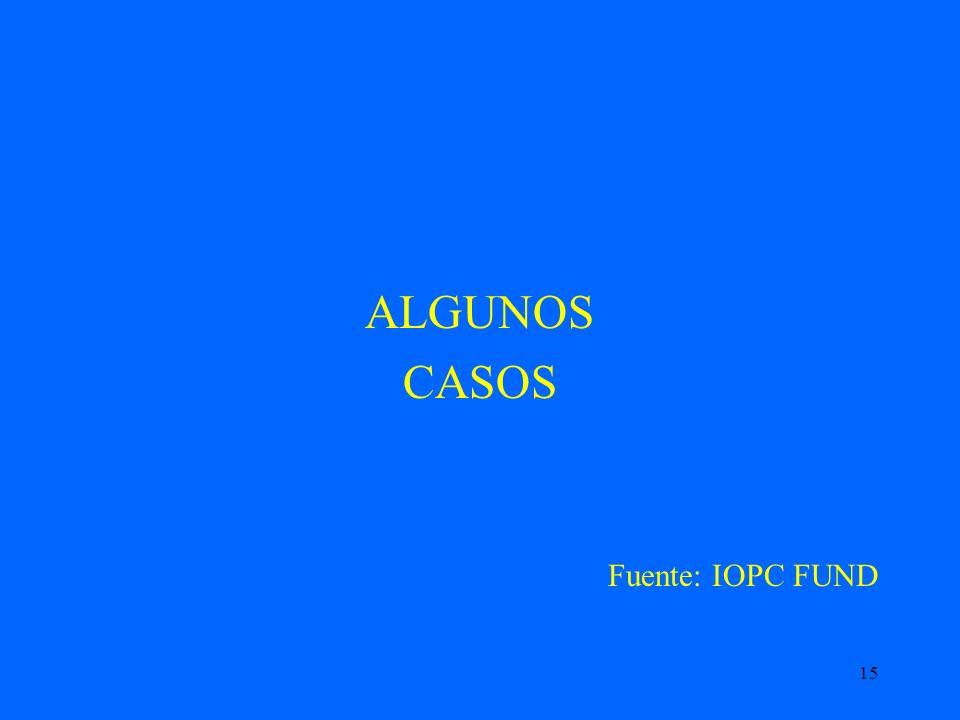 15 ALGUNOS CASOS Fuente: IOPC FUND