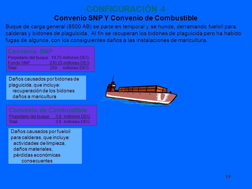 19 CONFIGURACIÓN 4 Convenio SNP Y Convenio de Combustible Buque de carga general (8500 AB) se parte en temporal y se hunde, derramando fueloil para ca