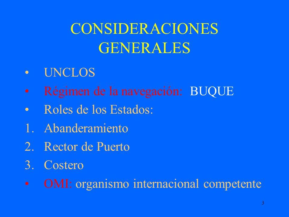 3 CONSIDERACIONES GENERALES UNCLOS Régimen de la navegación: BUQUE Roles de los Estados: 1.Abanderamiento 2.Rector de Puerto 3.Costero OMI: organismo