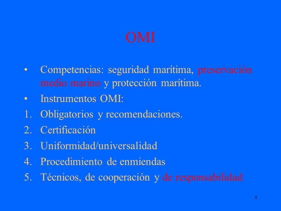 4 OMI Competencias: seguridad marítima, preservación medio marino y protección marítima. Instrumentos OMI: 1.Obligatorios y recomendaciones. 2.Certifi