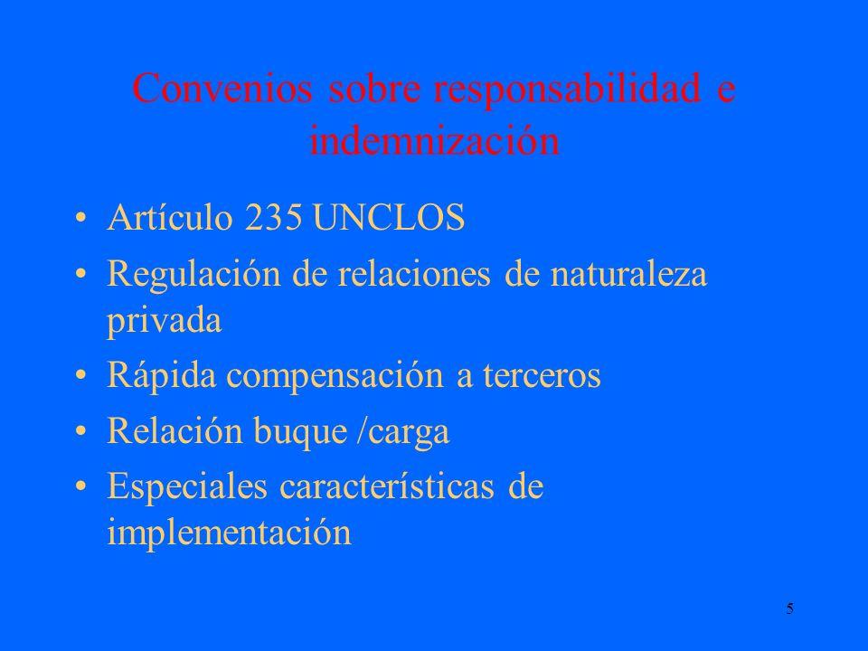 5 Convenios sobre responsabilidad e indemnización Artículo 235 UNCLOS Regulación de relaciones de naturaleza privada Rápida compensación a terceros Re