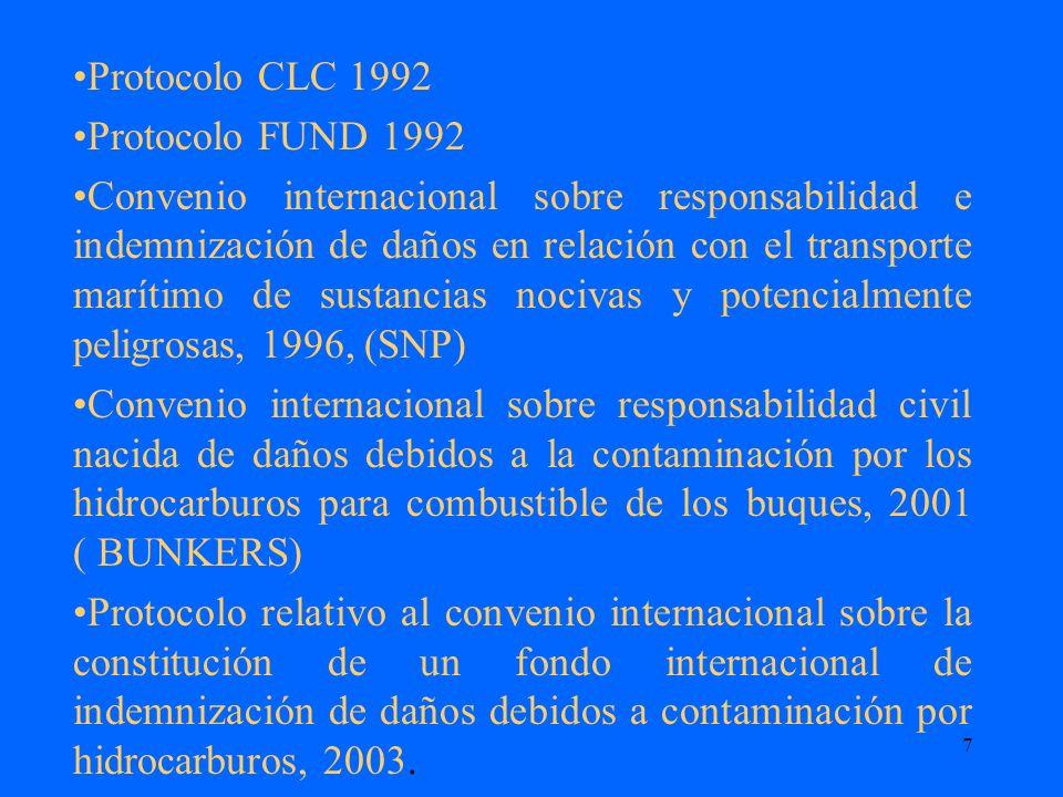 7 Protocolo CLC 1992 Protocolo FUND 1992 Convenio internacional sobre responsabilidad e indemnización de daños en relación con el transporte marítimo