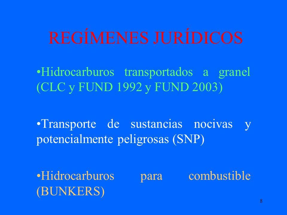 8 REGÍMENES JURÍDICOS Hidrocarburos transportados a granel (CLC y FUND 1992 y FUND 2003) Transporte de sustancias nocivas y potencialmente peligrosas