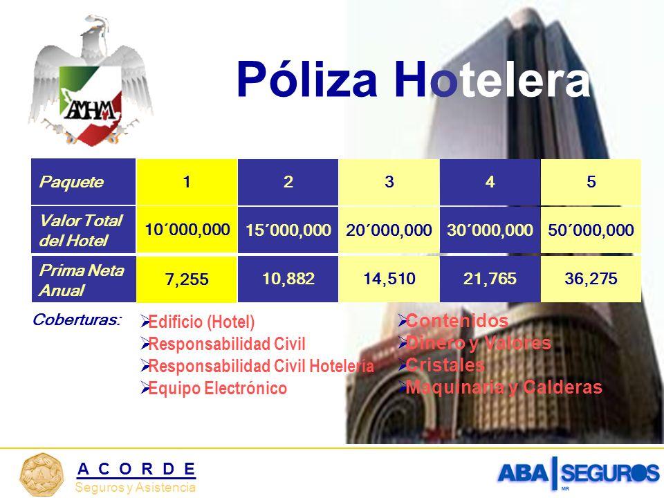 Seguros y Asistencia A C O R D E Póliza Hotelera