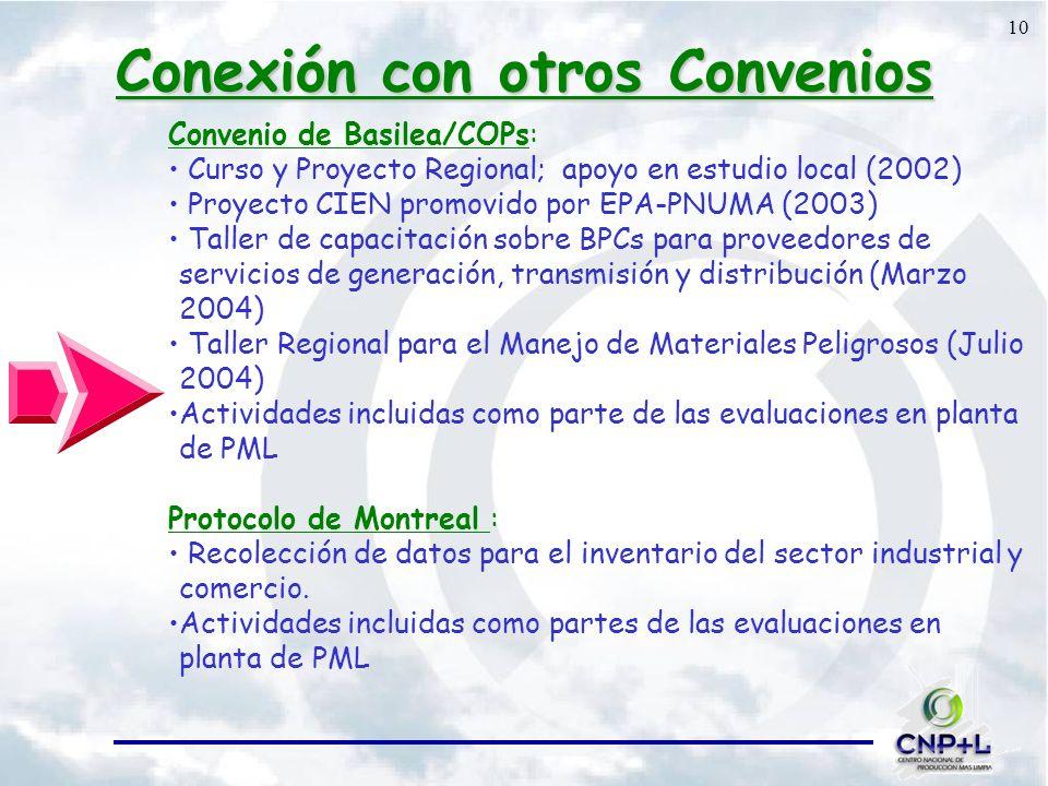 10 Conexión con otros Convenios Convenio de Basilea/COPs: Curso y Proyecto Regional; apoyo en estudio local (2002) Proyecto CIEN promovido por EPA-PNUMA (2003) Taller de capacitación sobre BPCs para proveedores de servicios de generación, transmisión y distribución (Marzo 2004) Taller Regional para el Manejo de Materiales Peligrosos (Julio 2004) Actividades incluidas como parte de las evaluaciones en planta de PML Protocolo de Montreal : Recolección de datos para el inventario del sector industrial y comercio.