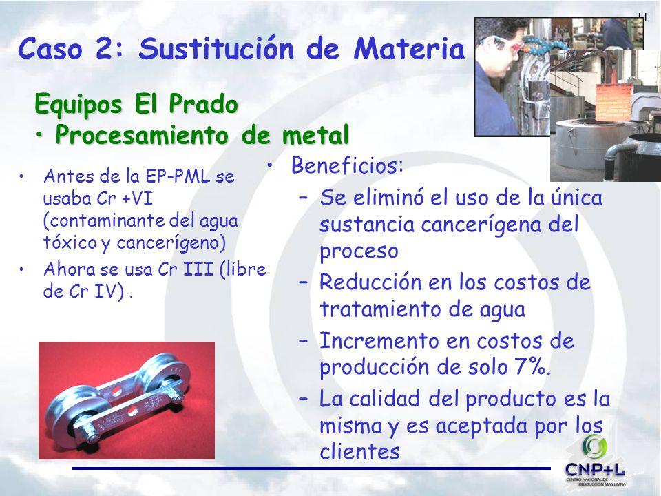 11 Caso 2: Sustitución de Materia Equipos El Prado Procesamiento de metal Procesamiento de metal Antes de la EP-PML se usaba Cr +VI (contaminante del agua tóxico y cancerígeno) Ahora se usa Cr III (libre de Cr IV).