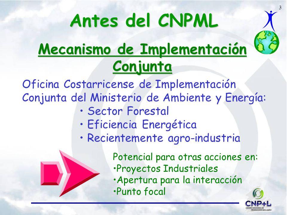3 Antes del CNPML Mecanismo de Implementación Conjunta Oficina Costarricense de Implementación Conjunta del Ministerio de Ambiente y Energía: Sector Forestal Eficiencia Energética Recientemente agro-industria Potencial para otras acciones en: Proyectos Industriales Apertura para la interacción Punto focal