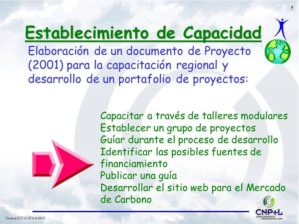 5 Establecimiento de Capacidad Elaboración de un documento de Proyecto (2001) para la capacitación regional y desarrollo de un portafolio de proyectos: Capacitar a través de talleres modulares Establecer un grupo de proyectos Guíar durante el proceso de desarrollo Identificar las posibles fuentes de financiamiento Publicar una guía Desarrollar el sitio web para el Mercado de Carbono Undesa INT/00/X74/A/44/01