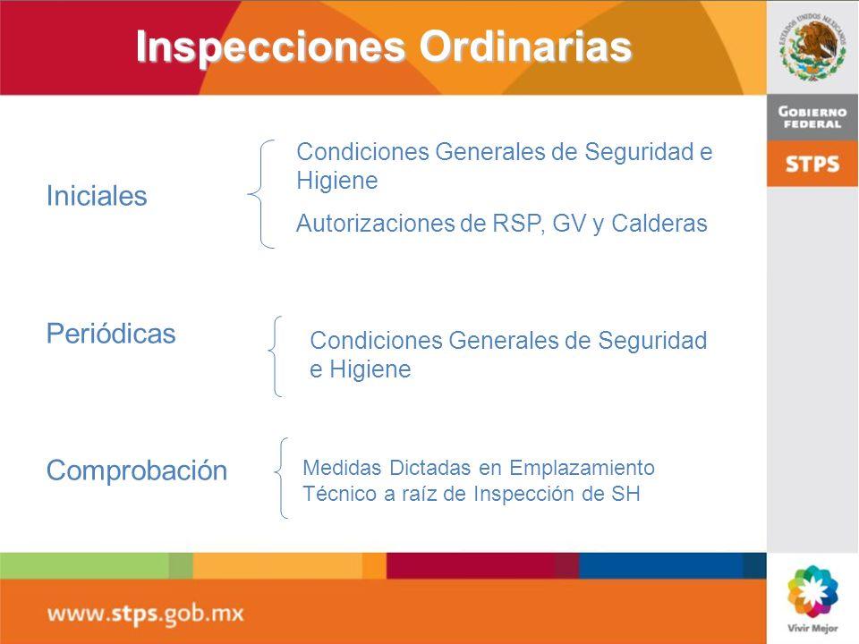 Condiciones Generales de Seguridad e Higiene Autorizaciones de RSP, GV y Calderas Inspecciones Ordinarias Condiciones Generales de Seguridad e Higiene Iniciales Periódicas Comprobación Medidas Dictadas en Emplazamiento Técnico a raíz de Inspección de SH