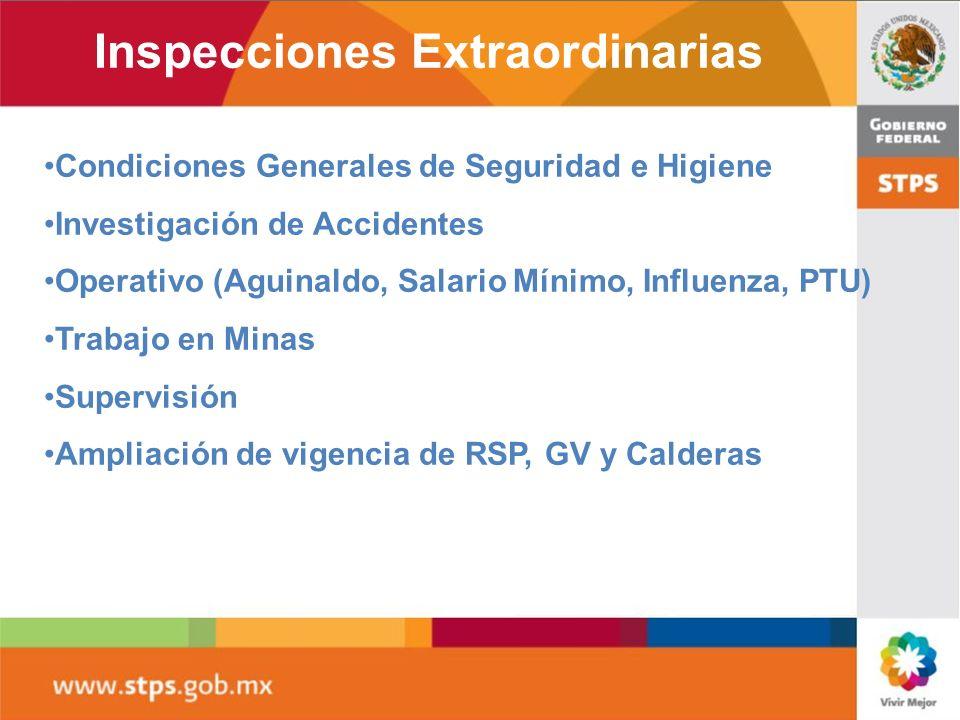 Inspecciones Extraordinarias Condiciones Generales de Seguridad e Higiene Investigación de Accidentes Operativo (Aguinaldo, Salario Mínimo, Influenza, PTU) Trabajo en Minas Supervisión Ampliación de vigencia de RSP, GV y Calderas