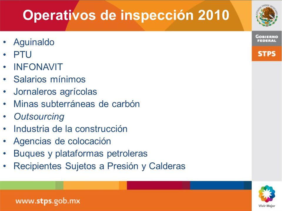 Operativos de inspección 2010 Aguinaldo PTU INFONAVIT Salarios mínimos Jornaleros agrícolas Minas subterráneas de carbón Outsourcing Industria de la c