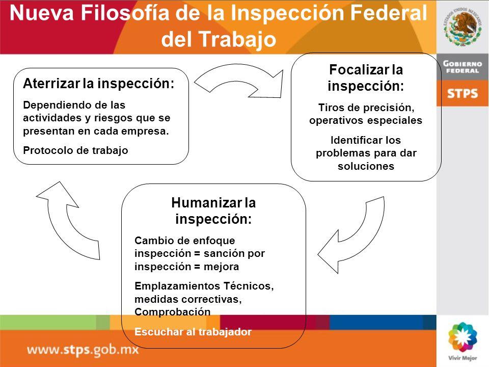 Nueva Filosofía de la Inspección Federal del Trabajo Aterrizar la inspección: Dependiendo de las actividades y riesgos que se presentan en cada empresa.