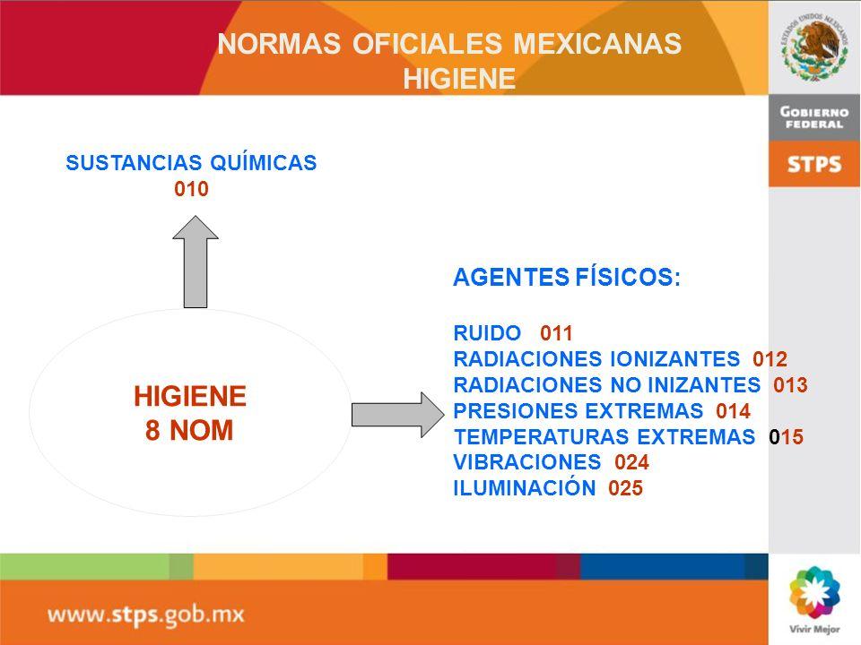 HIGIENE 8 NOM SUSTANCIAS QUÍMICAS 010 AGENTES FÍSICOS: RUIDO 011 RADIACIONES IONIZANTES 012 RADIACIONES NO INIZANTES 013 PRESIONES EXTREMAS 014 TEMPERATURAS EXTREMAS 015 VIBRACIONES 024 ILUMINACIÓN 025 NORMAS OFICIALES MEXICANAS HIGIENE