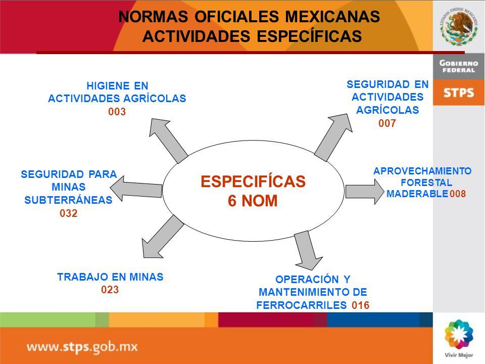 ESPECIFÍCAS 6 NOM HIGIENE EN ACTIVIDADES AGRÍCOLAS 003 OPERACIÓN Y MANTENIMIENTO DE FERROCARRILES 016 NORMAS OFICIALES MEXICANAS ACTIVIDADES ESPECÍFICAS TRABAJO EN MINAS 023 SEGURIDAD EN ACTIVIDADES AGRÍCOLAS 007 SEGURIDAD PARA MINAS SUBTERRÁNEAS 032 APROVECHAMIENTO FORESTAL MADERABLE 008